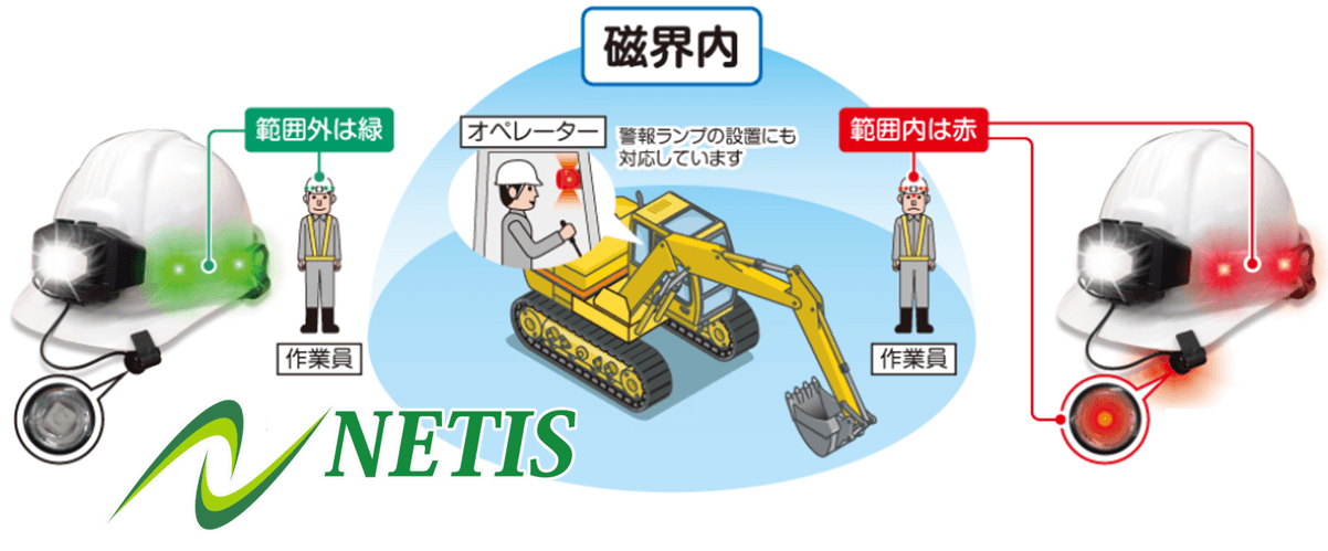 重機用危険エリア警報装置 ヘリマシステム NETIS登録商品(安全対策商品)