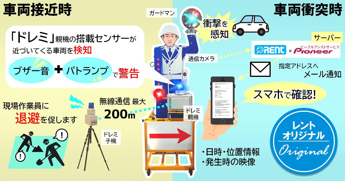 ガードマンロボ 見張るくん(安全対策商品)