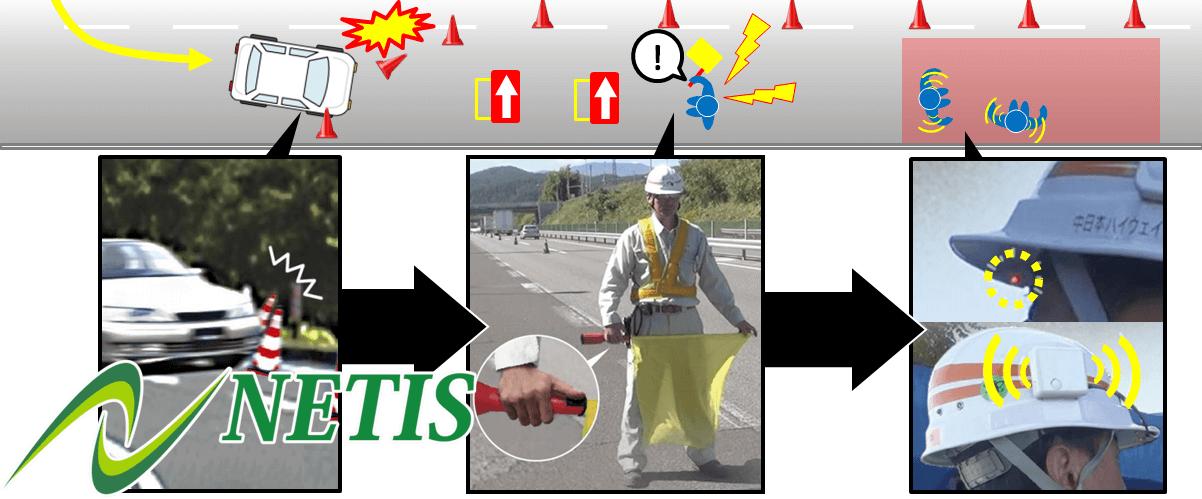 緊急避難信号システム しらすんだー NETIS登録商品(安全対策商品)