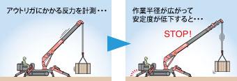 ミニクローラークレーン カニクレーン 転倒防止装置